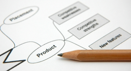 Marketing-led Advanced New Product Development